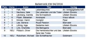 E-Book Oliver Pötzsch